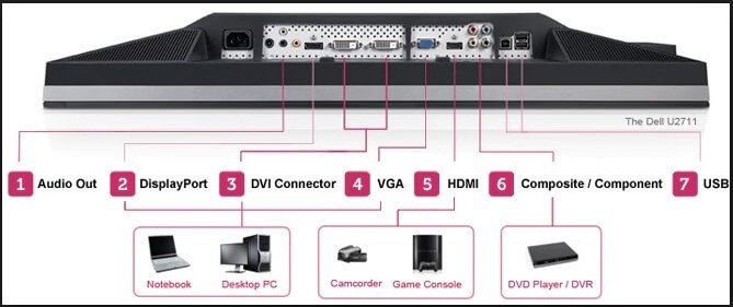 connectivity monitor buying guide