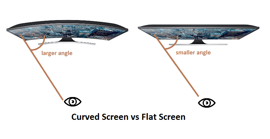 curved vs flat gaming monitor