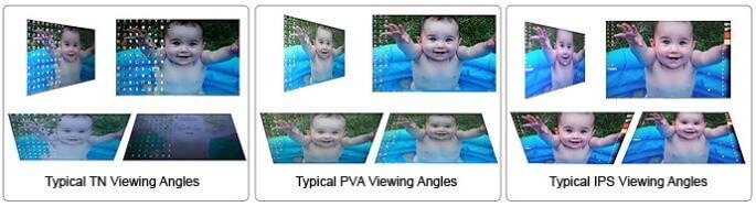 panel types TN VA IPS in video editing monitor