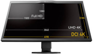 resolution for video editing monitor