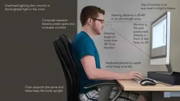 Body and Screen Position